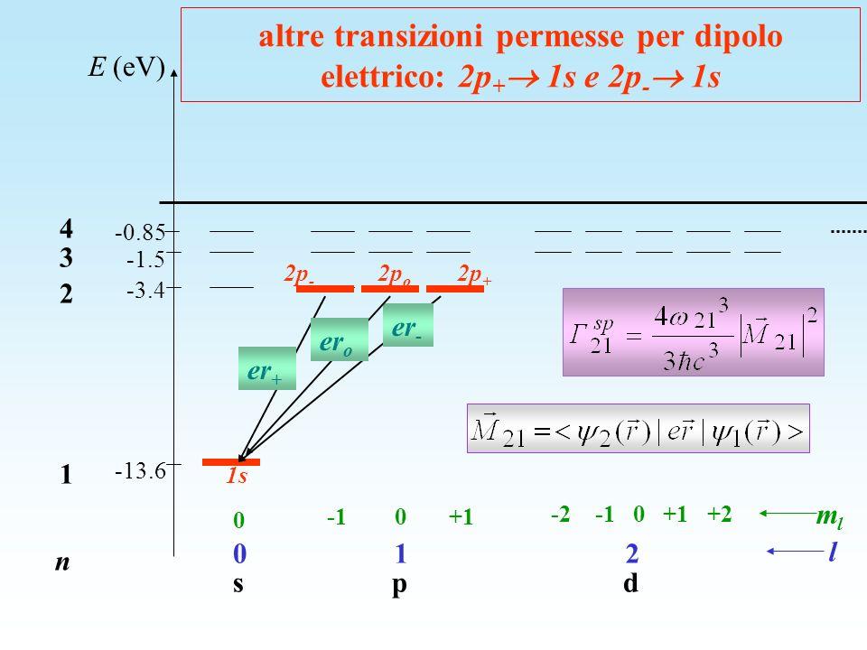 altre transizioni permesse per dipolo elettrico: 2p+ 1s e 2p- 1s