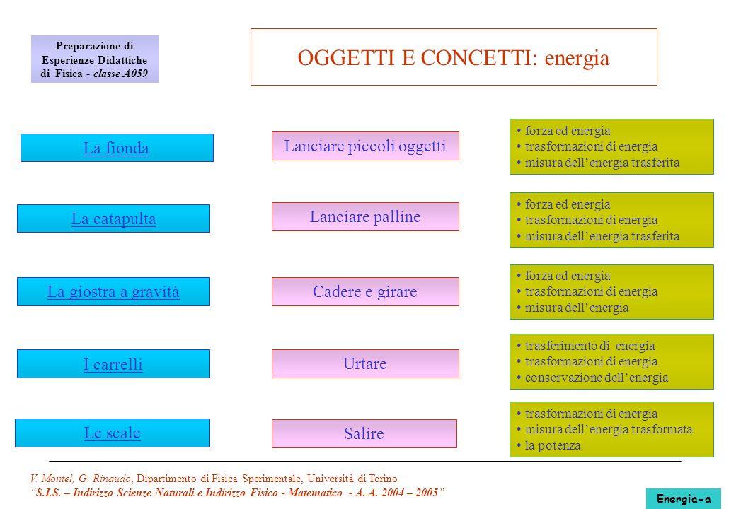 OGGETTI E CONCETTI: energia
