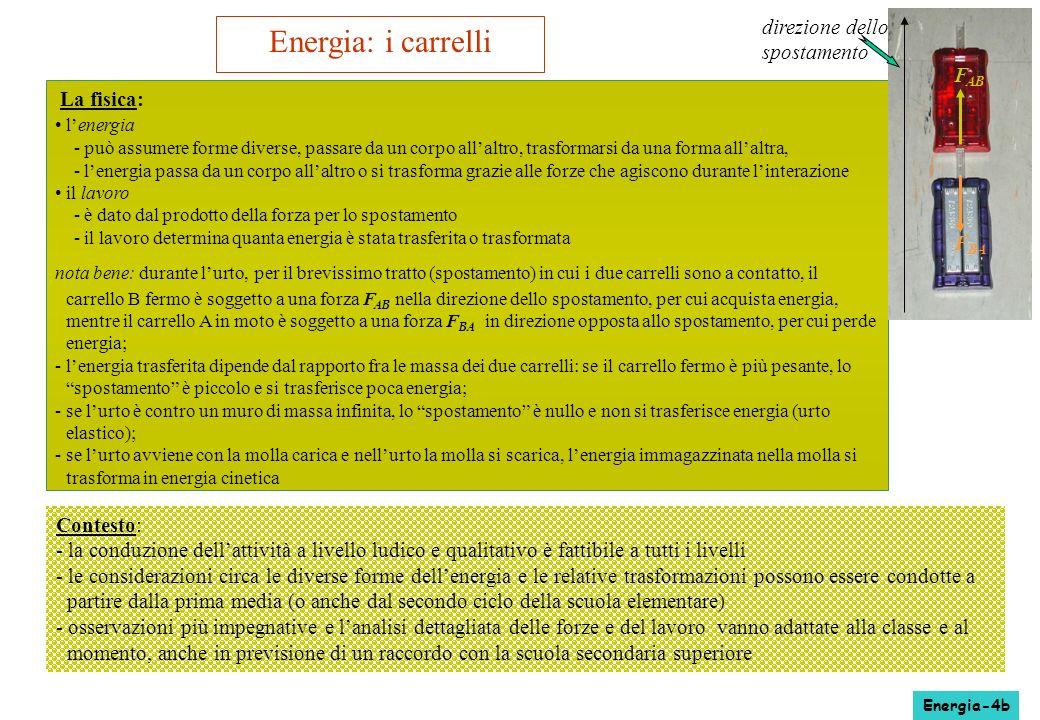 Energia: i carrelli direzione dello spostamento FAB B A FBA Contesto: