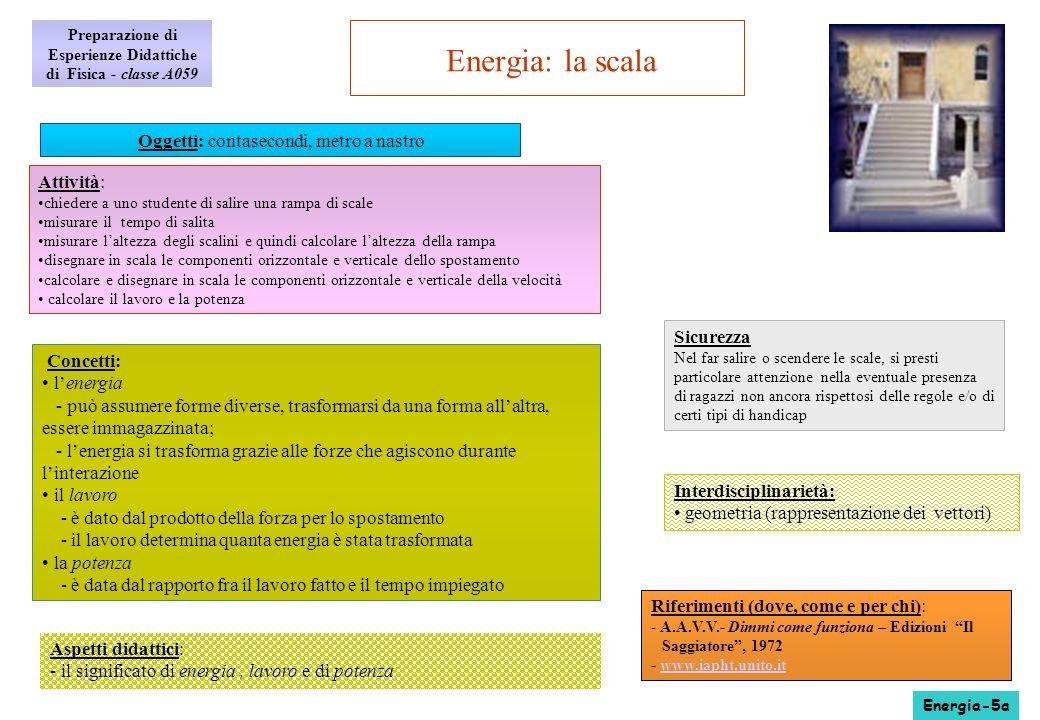 Preparazione di Esperienze Didattiche di Fisica - classe A059