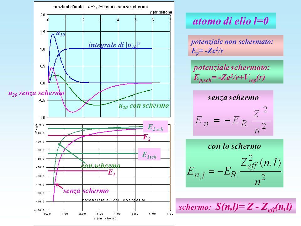 atomo di elio l=0 potenziale schermato: Ep,sch= -Ze2/r+Vrep(r)