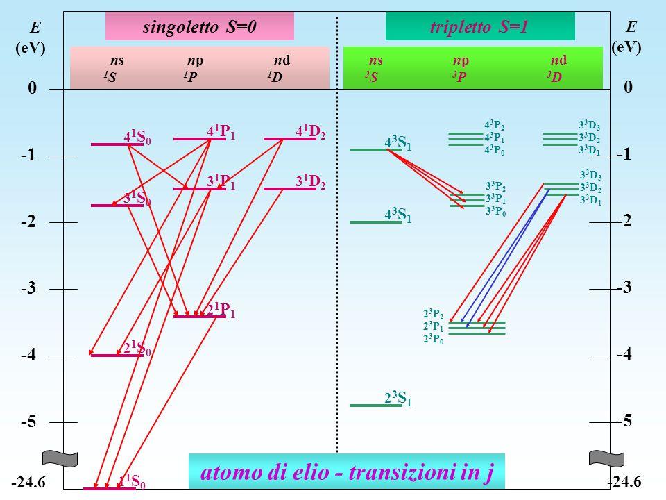 atomo di elio - transizioni in j