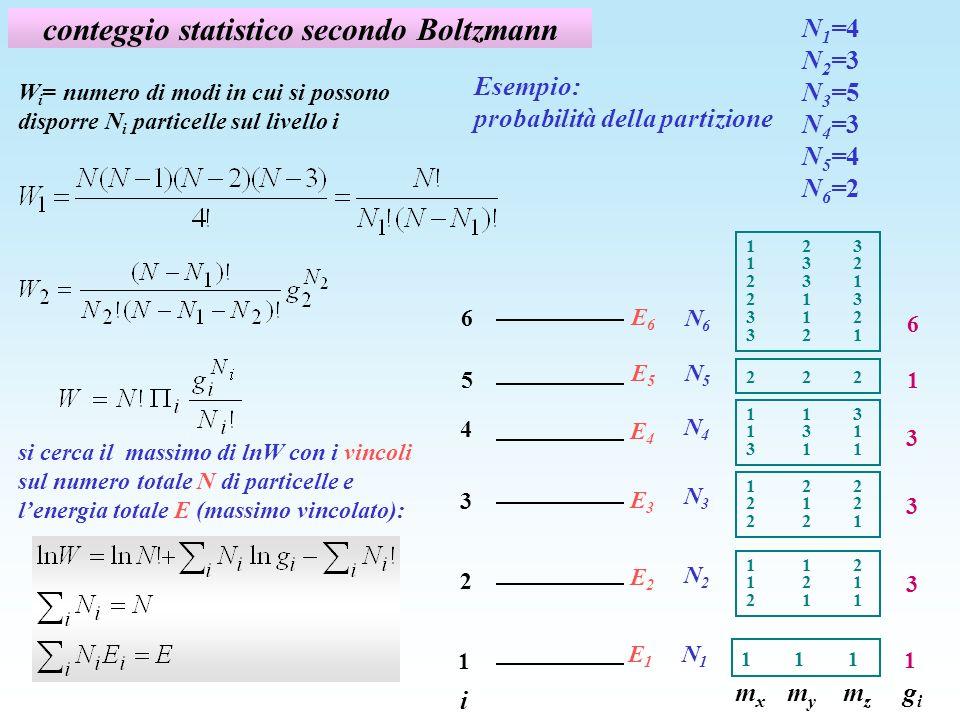 conteggio statistico secondo Boltzmann