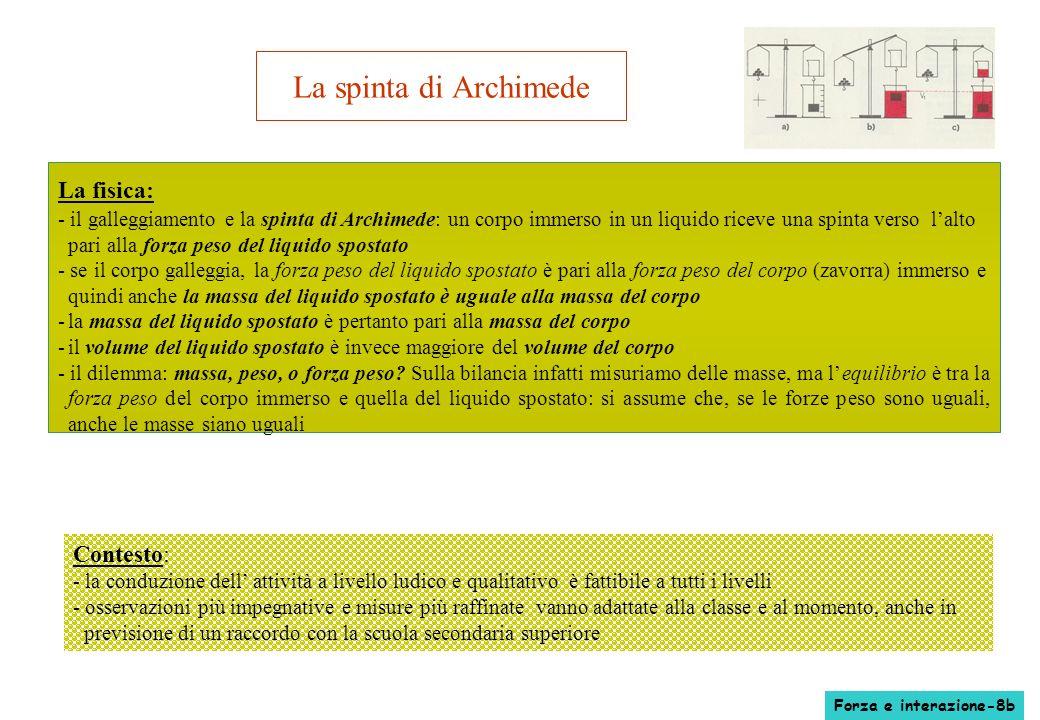 La spinta di Archimede La fisica: Contesto: