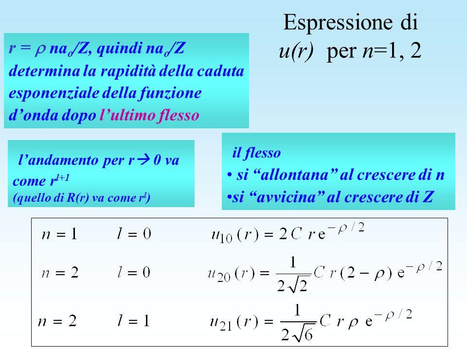 Espressione di u(r) per n=1, 2