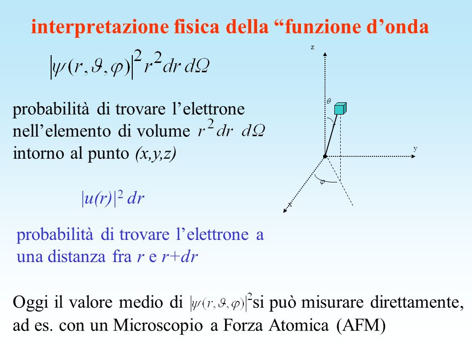 interpretazione fisica della funzione d'onda