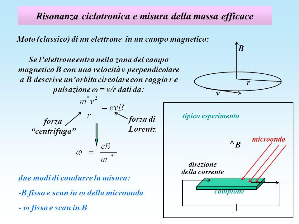 Risonanza ciclotronica e misura della massa efficace