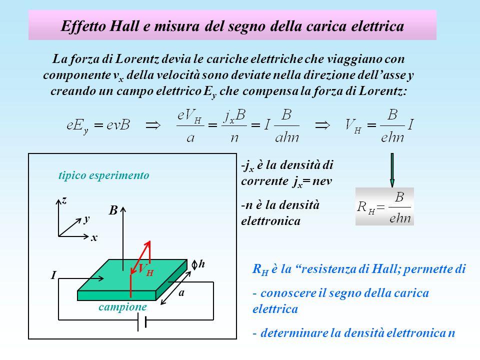 Effetto Hall e misura del segno della carica elettrica