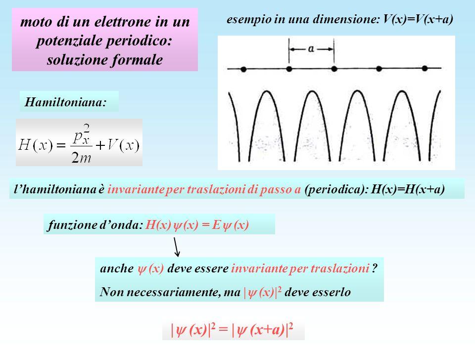 moto di un elettrone in un potenziale periodico: soluzione formale