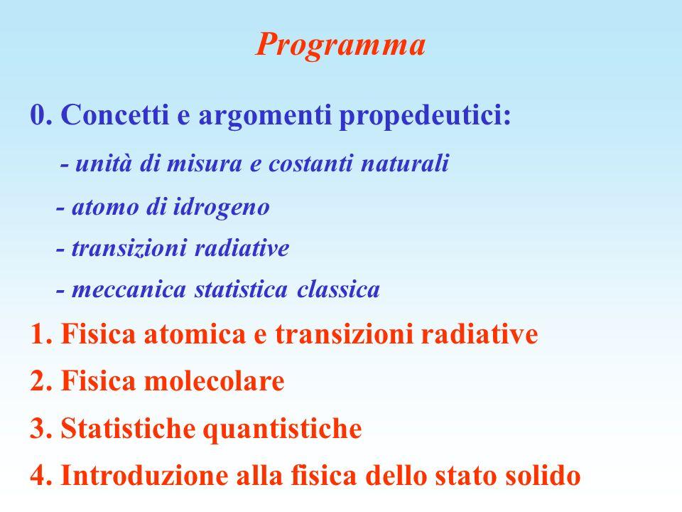 Programma 0. Concetti e argomenti propedeutici: