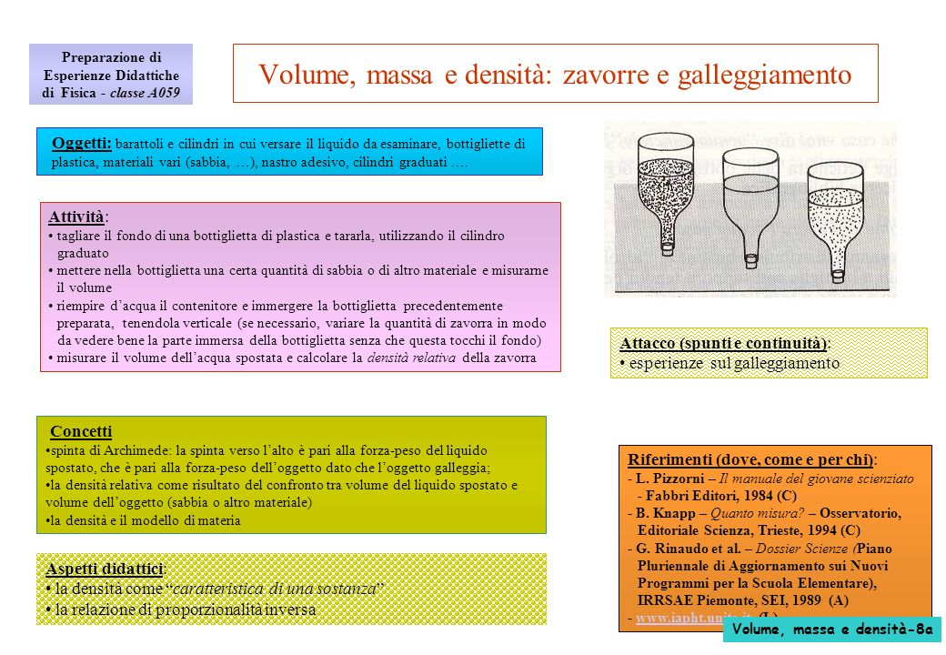 Volume, massa e densità: zavorre e galleggiamento
