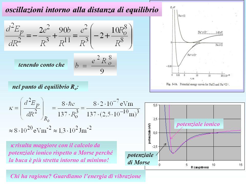 oscillazioni intorno alla distanza di equilibrio