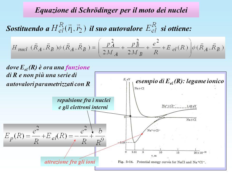 Equazione di Schrödinger per il moto dei nuclei