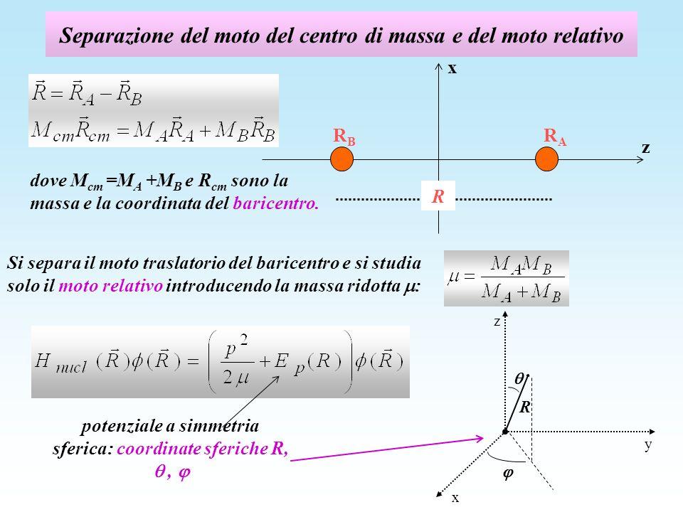 Separazione del moto del centro di massa e del moto relativo