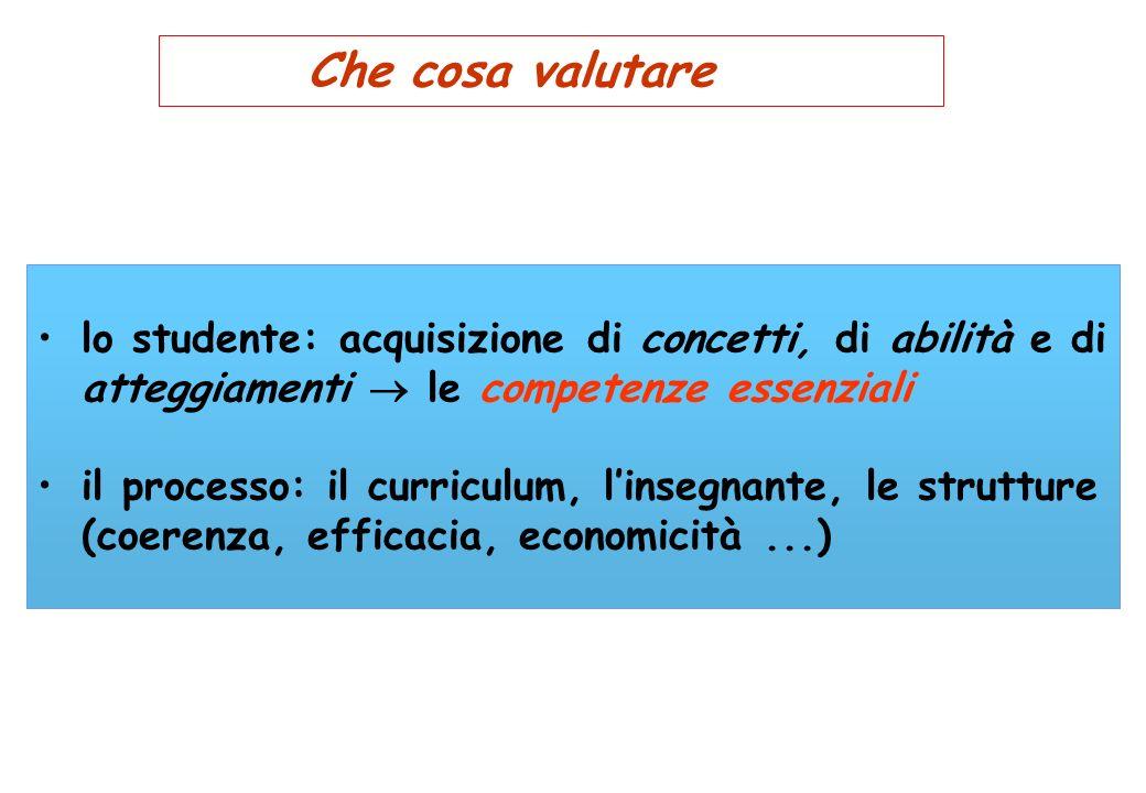 Che cosa valutare lo studente: acquisizione di concetti, di abilità e di atteggiamenti  le competenze essenziali.