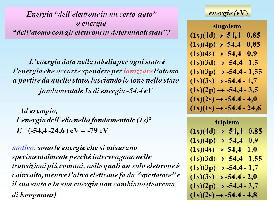 energie (eV) Energia dell'elettrone in un certo stato o energia dell'atomo con gli elettroni in determinati stati