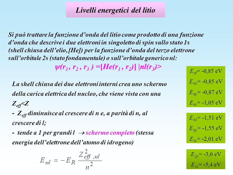 Livelli energetici del litio