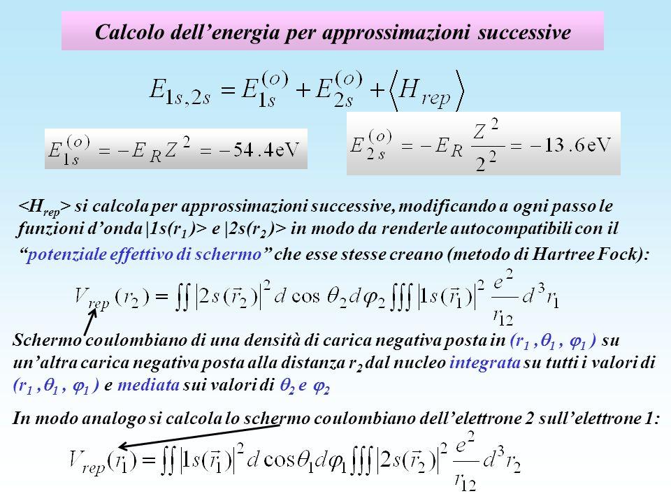 Calcolo dell'energia per approssimazioni successive