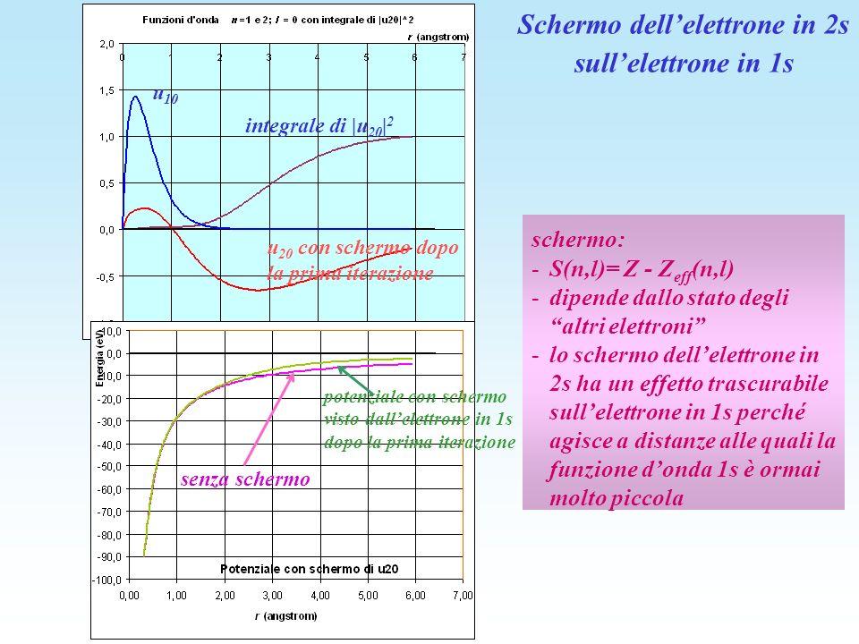 Schermo dell'elettrone in 2s sull'elettrone in 1s