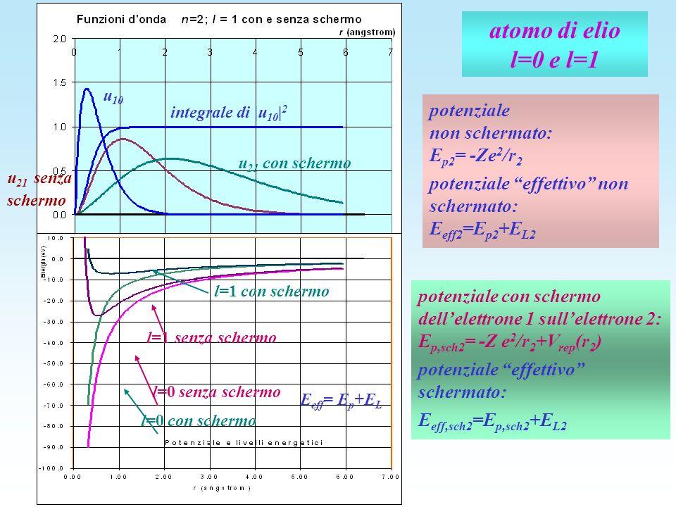 atomo di elio l=0 e l=1 potenziale non schermato: Ep2= -Ze2/r2