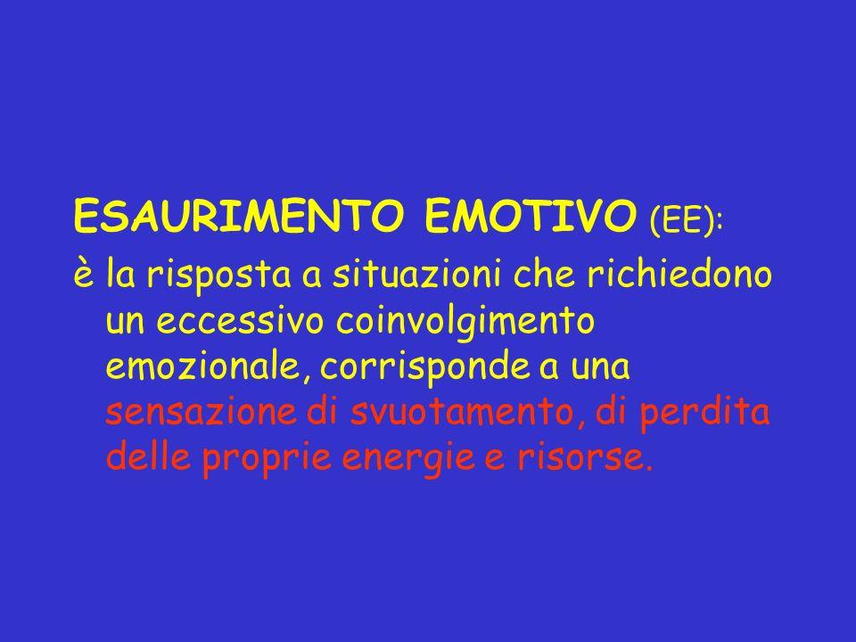 ESAURIMENTO EMOTIVO (EE):