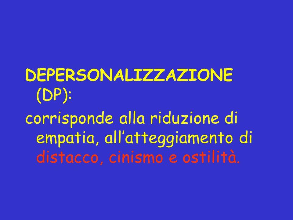 DEPERSONALIZZAZIONE (DP):