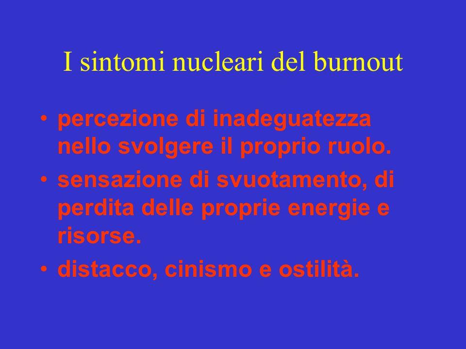 I sintomi nucleari del burnout