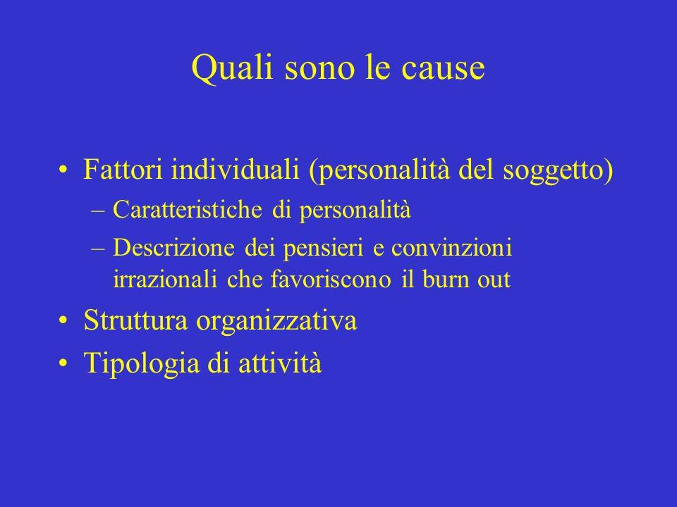 Quali sono le cause Fattori individuali (personalità del soggetto)