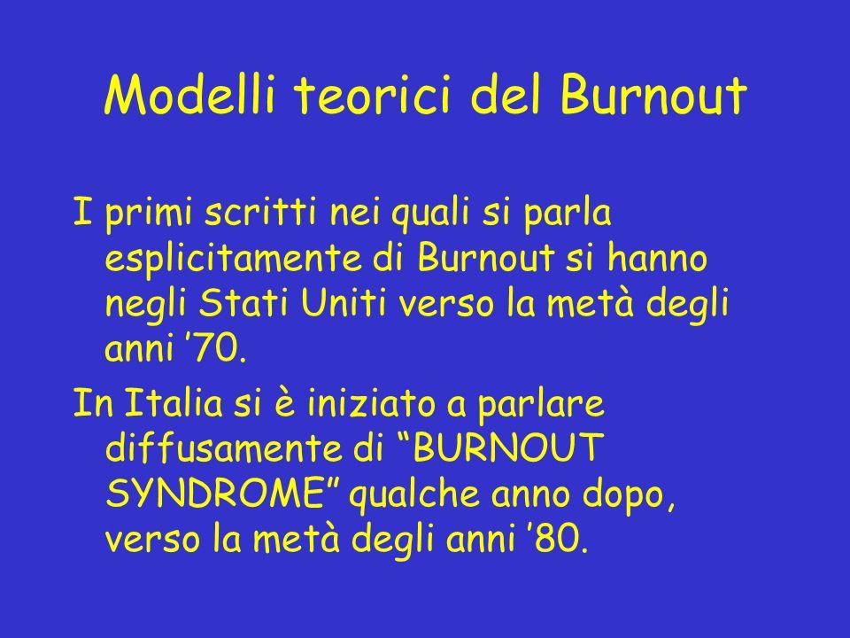 Modelli teorici del Burnout