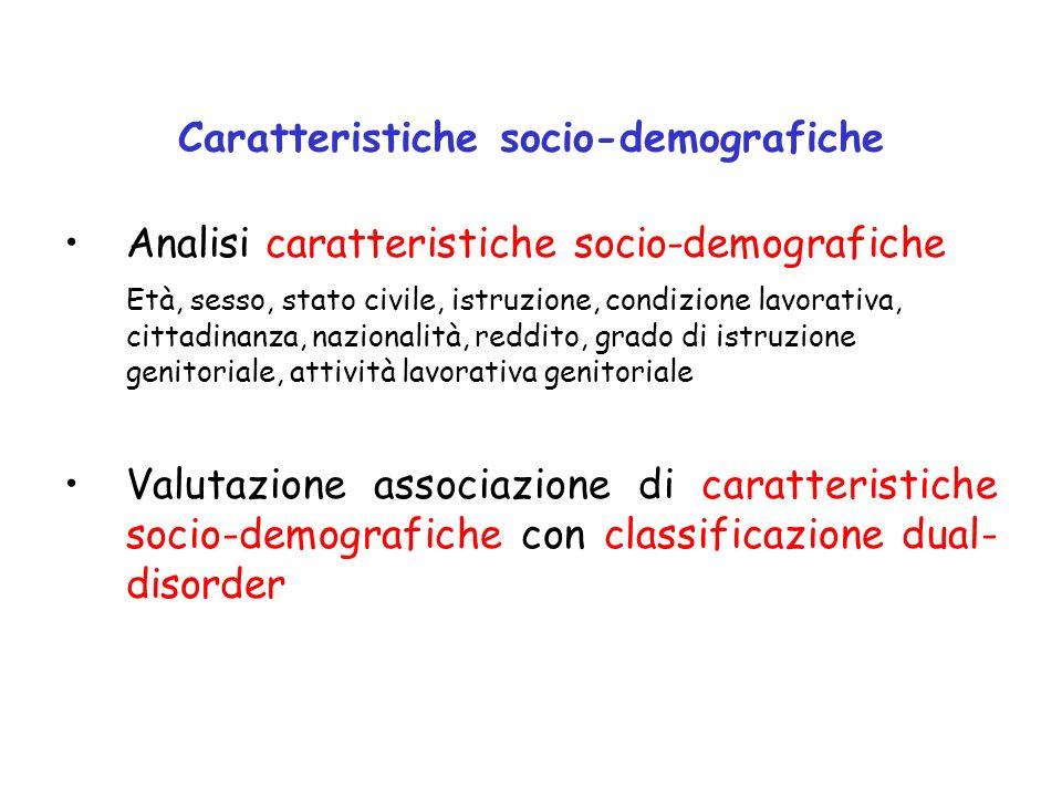 Caratteristiche socio-demografiche