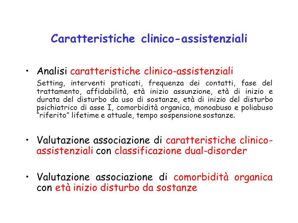 Caratteristiche clinico-assistenziali