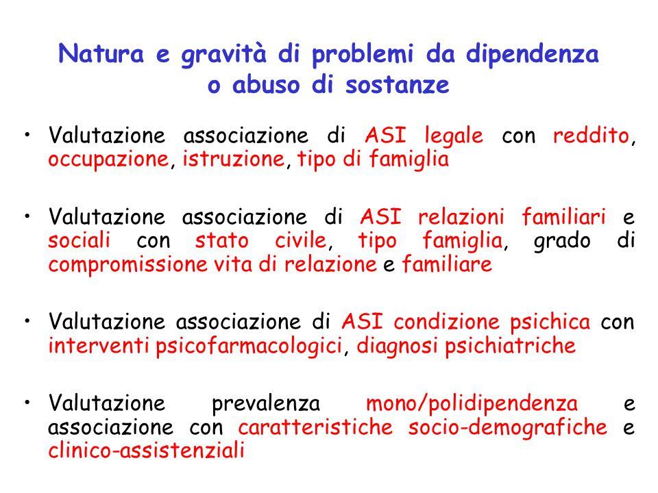 Natura e gravità di problemi da dipendenza o abuso di sostanze