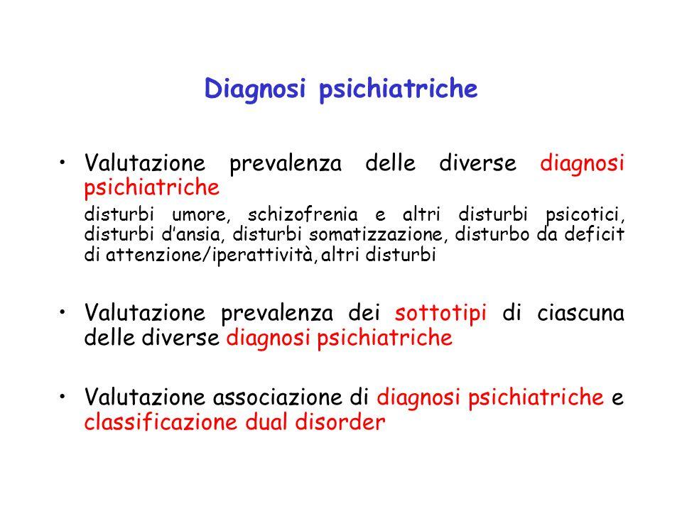 Diagnosi psichiatriche