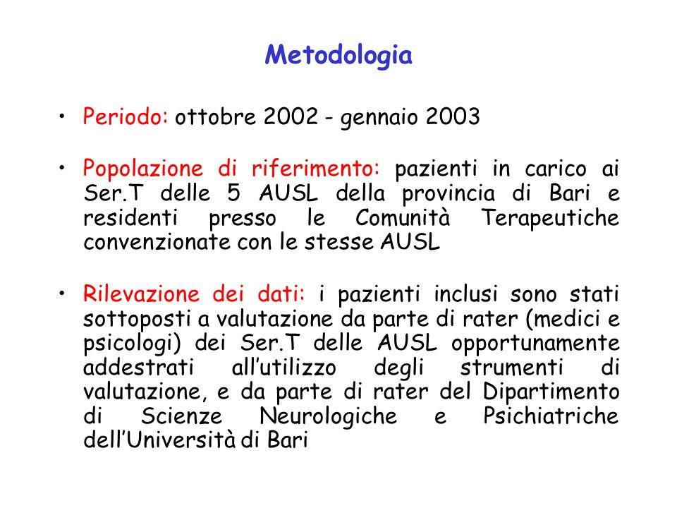 Metodologia Periodo: ottobre 2002 - gennaio 2003
