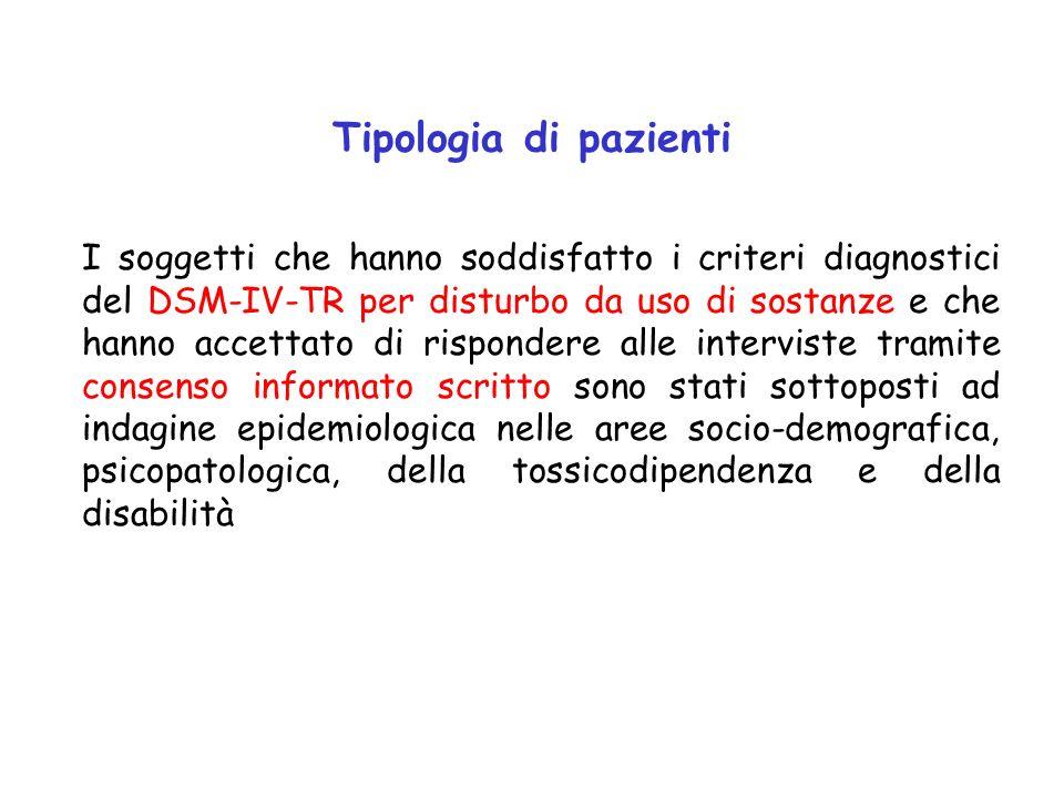 Tipologia di pazienti