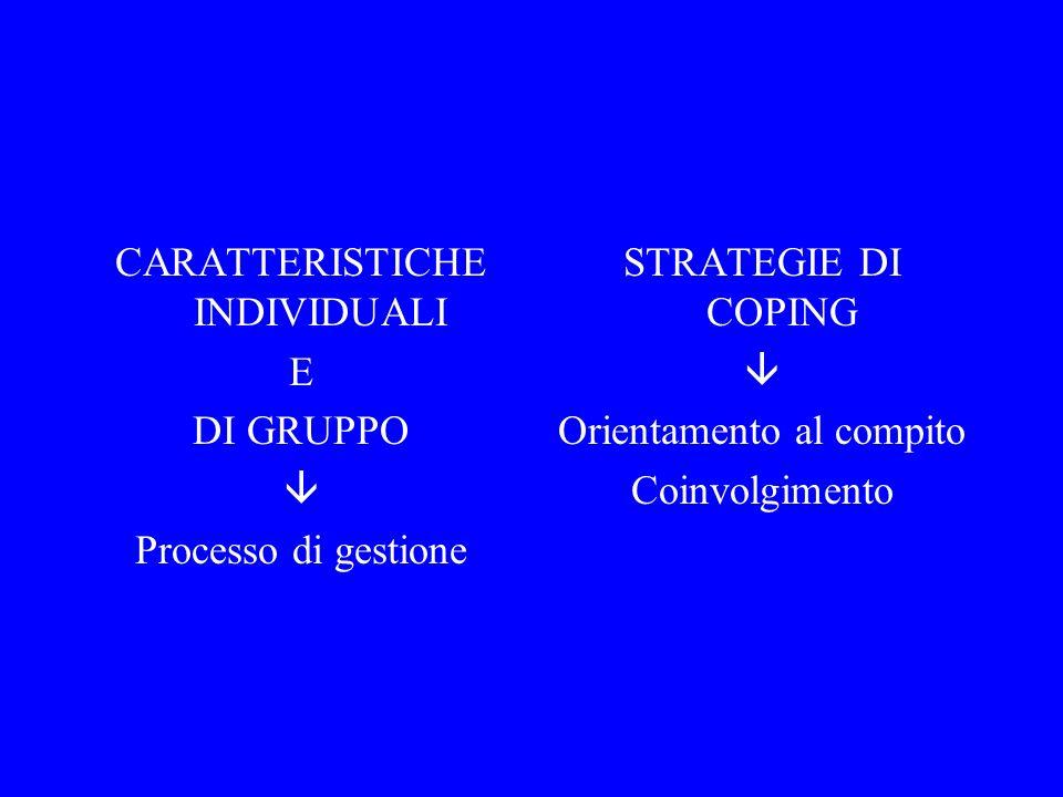 CARATTERISTICHE INDIVIDUALI E DI GRUPPO  Processo di gestione