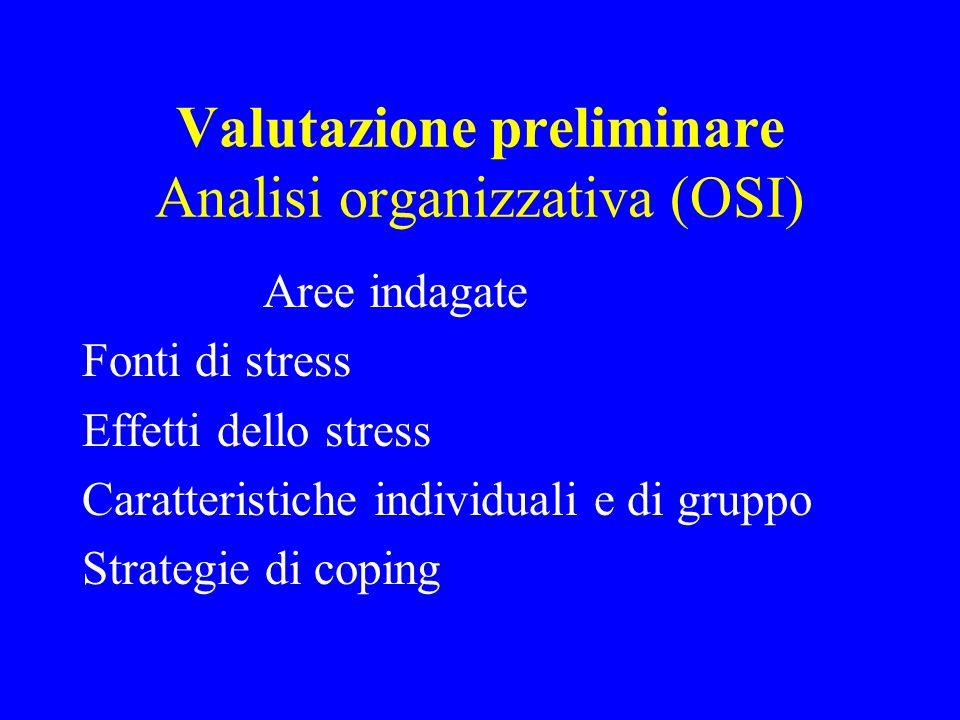 Valutazione preliminare Analisi organizzativa (OSI)