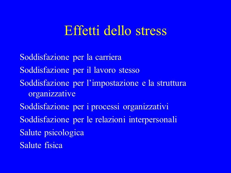 Effetti dello stress Soddisfazione per la carriera