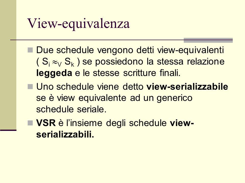 View-equivalenzaDue schedule vengono detti view-equivalenti ( Si V Sk ) se possiedono la stessa relazione leggeda e le stesse scritture finali.