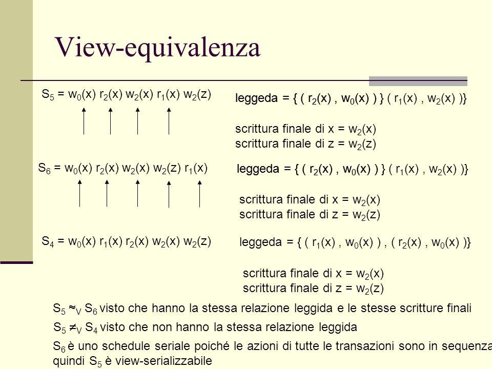 View-equivalenza S5 = w0(x) r2(x) w2(x) r1(x) w2(z)