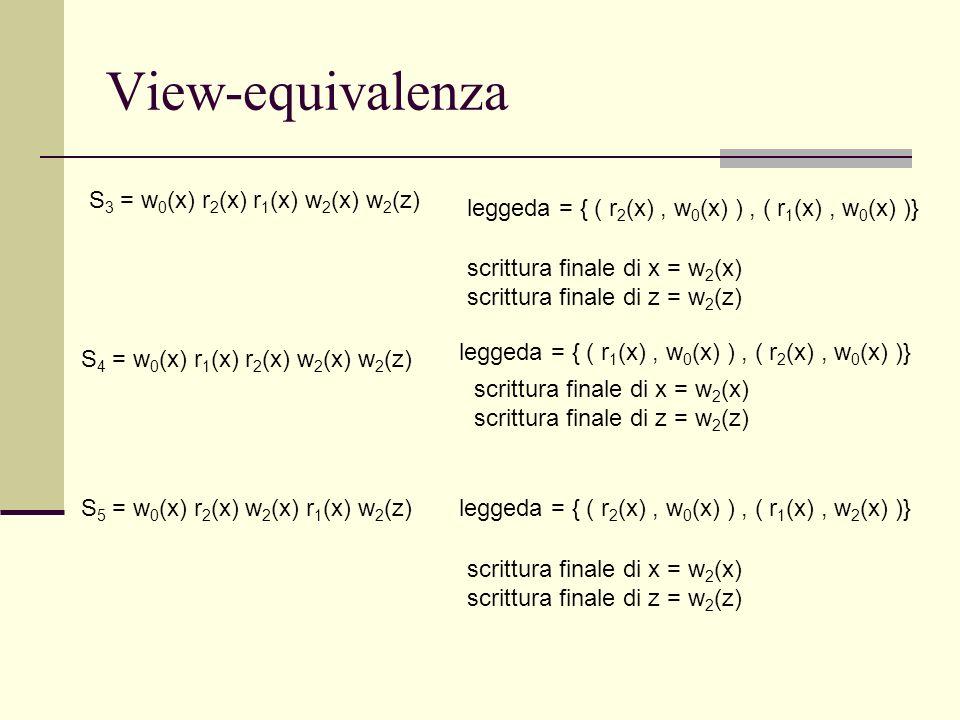 View-equivalenza S3 = w0(x) r2(x) r1(x) w2(x) w2(z)