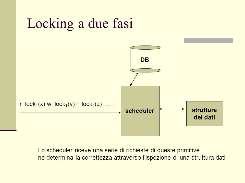 Locking a due fasi DB scheduler r_lock1(x) w_lock1(y) r_lock2(z) ……