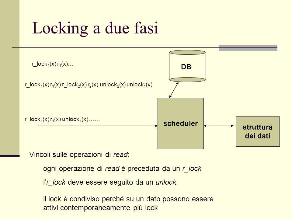 Locking a due fasi DB scheduler struttura dei dati
