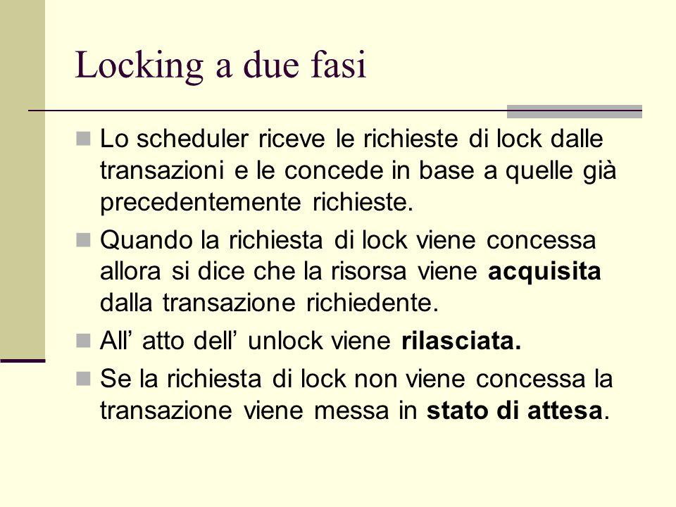 Locking a due fasiLo scheduler riceve le richieste di lock dalle transazioni e le concede in base a quelle già precedentemente richieste.