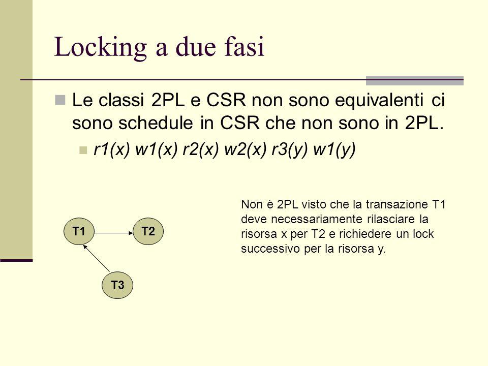 Locking a due fasiLe classi 2PL e CSR non sono equivalenti ci sono schedule in CSR che non sono in 2PL.