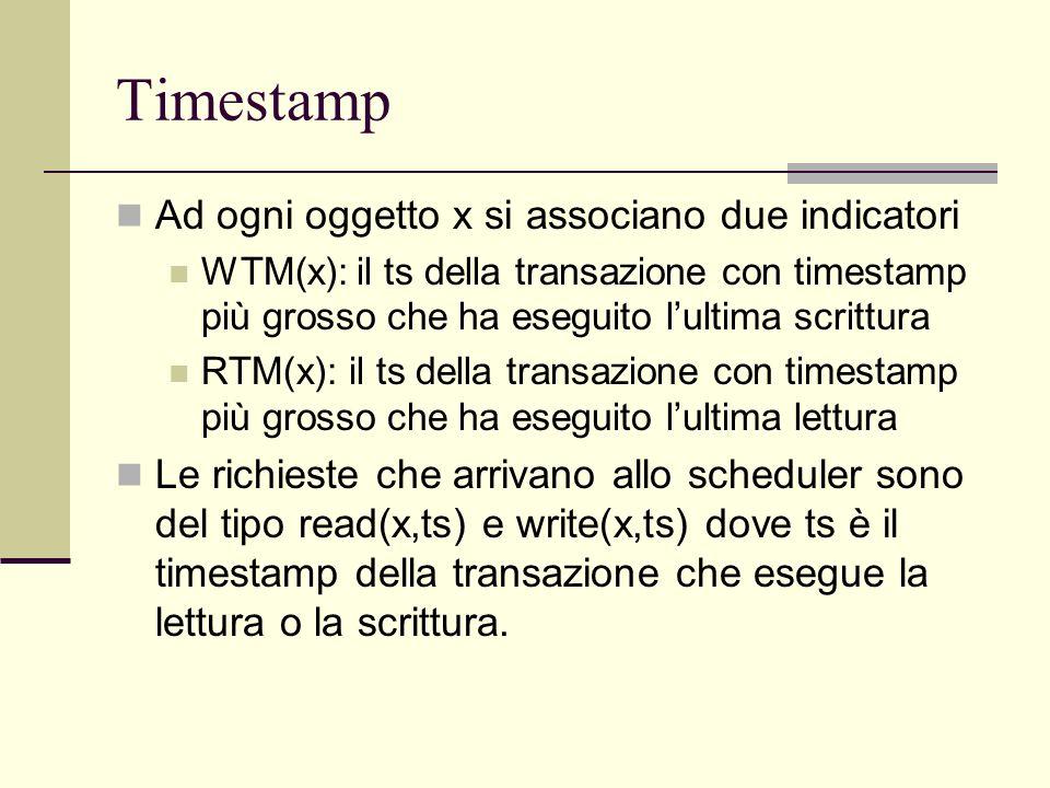 Timestamp Ad ogni oggetto x si associano due indicatori