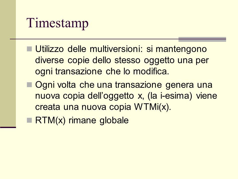 TimestampUtilizzo delle multiversioni: si mantengono diverse copie dello stesso oggetto una per ogni transazione che lo modifica.