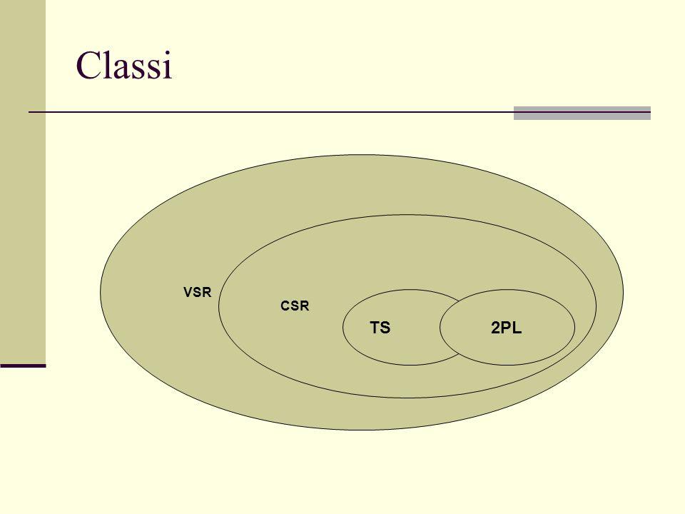 Classi VSR CSR TS 2PL