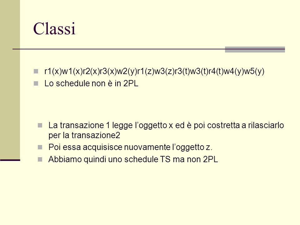 Classi r1(x)w1(x)r2(x)r3(x)w2(y)r1(z)w3(z)r3(t)w3(t)r4(t)w4(y)w5(y)