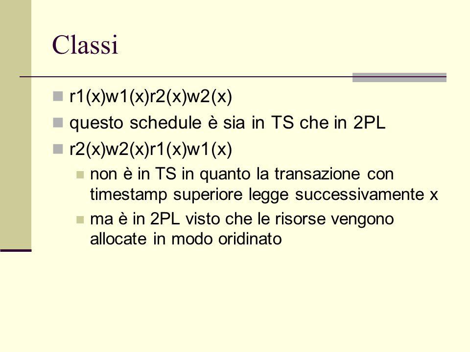 Classi r1(x)w1(x)r2(x)w2(x) questo schedule è sia in TS che in 2PL